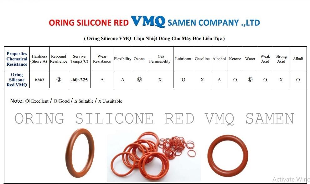 datasheet oring silicone red samen